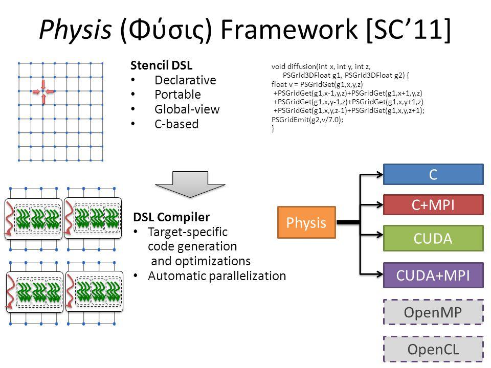 Physis (Φύσις) Framework [SC'11]